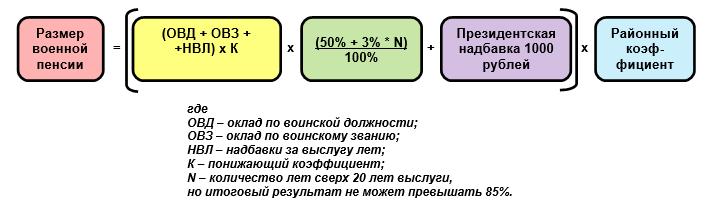 Фото с сайта: majormoney.ru